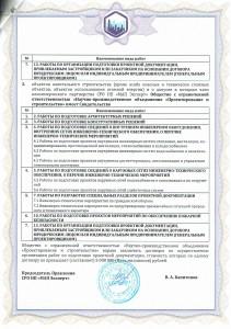 Свидетельство СРО НПО ПРИС_0002